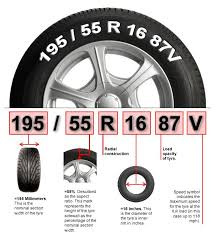 Tire Chart Meaning 50 Valid Motorcycle Tire Dimensions