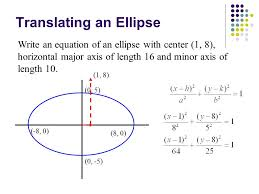 horizontal and vertical ellipse equations jennarocca