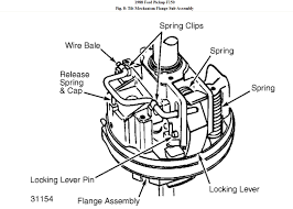 F150 turn signal how do i remove the turn siganl lever on an 88 ford radio wiring harness diagram
