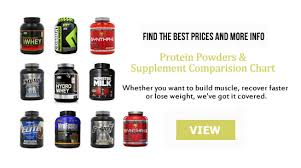 Protein Powder Comparison Chart Boost My Protein And How To Choose The Protein Powder