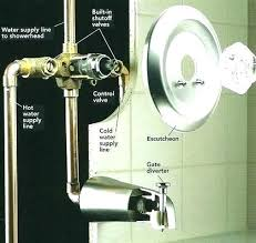 replacing bathtub faucet stem repair bathtub faucet old bathtub faucets maybe getting ready to remodel your