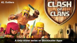 Clash Of Clans Level Up Chart 23 Incredible Facts And Figures About Clash Of Clans Openxcell