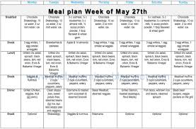 30 day low carb meal plan clean eating stripped week 2 meal plan and progress update