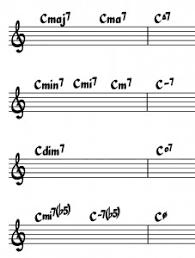 Jazz Notation Chords And Drums Debreved Tim Davies Website