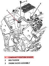chevy hhr stereo wiring diagram wirdig