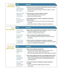 Business Plan Proposal Template Free Sample Small Strategic Outline ...