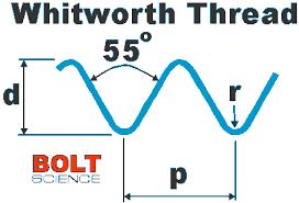 Bsf Thread Sizes Chart British Standard Whitworth Bsw Thread Form