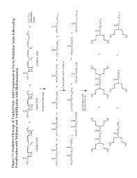 Us8871960b2 Preparation Of Esters And Polyols By Initial