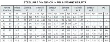Steel Pipe Elbow Dimensions Dimension Alloy Welded Elbows