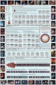 Guitar Chord Poster Guitar Chord Chart Guitar Chords