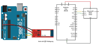 using the bluesmirf learn sparkfun com fritzing diagram