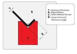Punch Tonnage Chart Tonnage Calculator For Press Brake Press Brake Fabtooling