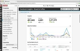 social media dashboard figure 21 2 sample display of hootsuite social media dashboard