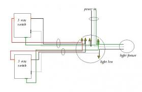 wall lights pull cord 10 jpg 3 way switch wiring diagram nz wiring diagram schematics 520 x 338