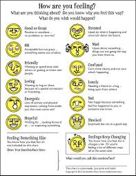 Image Result For Emotion Chart Pdf Emotions Charts
