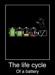 battery on Pinterest | Happy New Year, Phones and Funny pictures