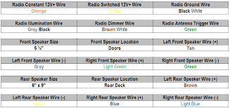 1998 buick regal radio wiring diagram solution of your wiring 1997 buick lesabre radio wiring wiring diagram hub rh 10 1 wellnessurlaub 4you de buick power window diagram 1998 buick lesabre wiring diagram