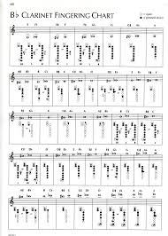 Clarinet Fingering Chart Instrument Fingering Charts Guy B Brown Music 1