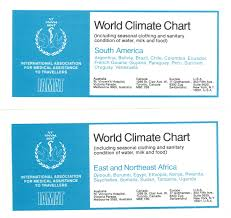 A Vitally Necessary Project 24 World Climate And Food
