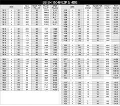 Chart Of Weight Weight Charts