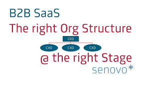 Saas Org Chart B2b Saas The Right Org Structure At The Right Stage