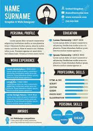 Persoonlijke Curriculum Vitae Template Eenvoud Professionele