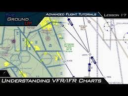 Videos Matching Advanced Flight Tutorials Understanding