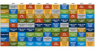 Index Comparison Chart Web Direxion