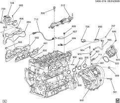 similiar pontiac g engine diagram keywords chevy cobalt 2 2l engine diagram