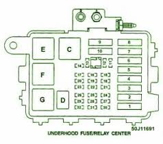 suburban fuse box diagram image wiring chevrolet fuse box diagram fuse box chevy truck v8 underhood 1995 on 2001 suburban fuse box