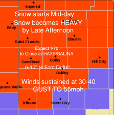 blizzard warning northwest kansas 55 mph gusts 6 10 snow expect i 70 closures by late today