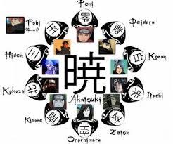 Cincin Anggota Akatsuki