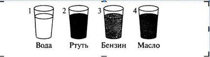 Контрольная работа по теме Давление твердых тел жидкостей и газов  7 Четыре одинаковых сосуда заполнены разными жидкостями Высота жидкости в сосудах одинаковая В каком из сосудов давление на дно сосуда наибольшая