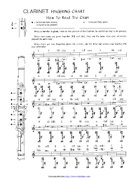 Clarinet Fingering Chart Pdfsimpli