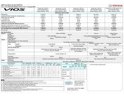 Toyota Vios Price List 2016 | 5350 | CloudHAX Article