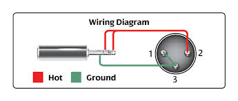 xlr wiring diagram microphone the wiring diagram mic wiring diagram shure microphone wiring diagram led test circuit wiring diagram