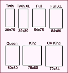 mattress sizes double. Double Bed Widths Mattress Dimensions Size Chart Good Place To Start Your Project Is With A Sizes