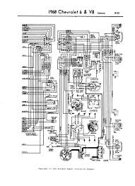 1968 camaro a complete front headlights wiring diagram rally sport