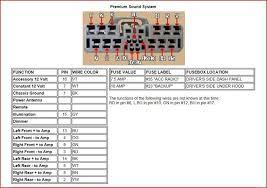 radio wiring diagram wiring diagram and fuse box diagram 280zx Aftermarket Radio Install Wiring Diagram Zdriver pioneer aftermarket radio wiring diagram wirdig within radio wiring diagram, image size 811 x 572 px