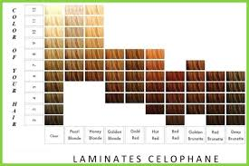 Davines Finest Pigments Color Chart Best Picture Of Chart