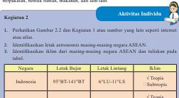 Maybe you would like to learn more about one of these? Kunci Jawaban Ips Kelas 8 Halaman 6 Aktivitas Individu Bab 1 Ilmu Edukasi