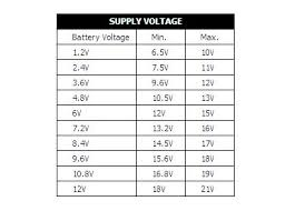 low cost universal battery charger schematic eeweb community voltage selection chart for low cost universal battery charger