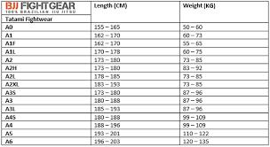 Tatami Belt Size Chart Tatami Nova 2015 Bjj Gi White Free White Belt