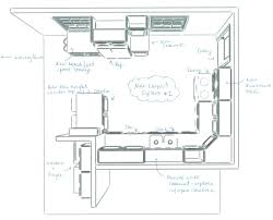 Restaurant Kitchen Layout Kitchen Layout Dimensions New Restaurant