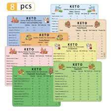 Keto Cheat Sheet Magnets 8 Pcs Keto Diet Quick Reference Guide For Beginner Ketogenic Foods Protein Carb Fat Fridge Magnet Chart Keto Recipe