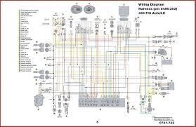 2012 polaris sportsman 800 wiring diagram car wiring diagram Polaris Rzr Wiring Schematic 1994 polaris 400 wiring diagram car wiring diagram download 2012 polaris sportsman 800 wiring diagram wiring diagram arctic cat 300 wiring automotive wiring 2008 polaris rzr 800 wiring schematic