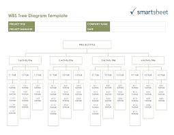 Improvement Plans Templates Template Performance Improvement Plans Template Plan Sample And