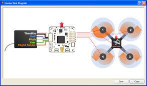 cc3d fc를 이용한 450급 쿼드콥터 제작 controller setup wizard Cc3d Wiring Diagram receiver와 cc3d 와 결선 순서도와 프로펠라 결선 순서가 나와 있다 프로펠라는 front left부터 시작하여 시계방향으로 순서대로 결선을 한다 cc3d wiring diagrams for helicopters