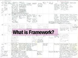 Caqdas 2014 From Graph Paper To Digital Research Our