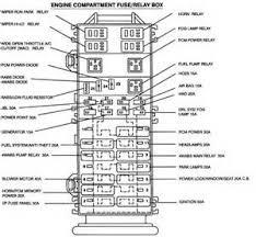 2004 range rover sport vaqta us 2004 range rover sport 1995 ford ranger fuel pump relay location